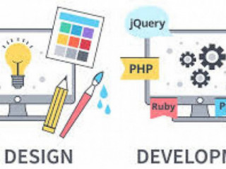 Website Designing & Development Services