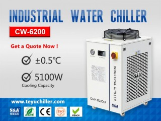Closed loop air cooled water chiller system